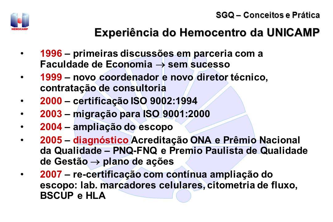 Experiência do Hemocentro da UNICAMP