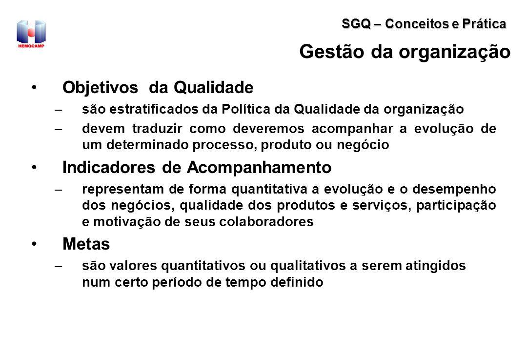 Gestão da organização Objetivos da Qualidade