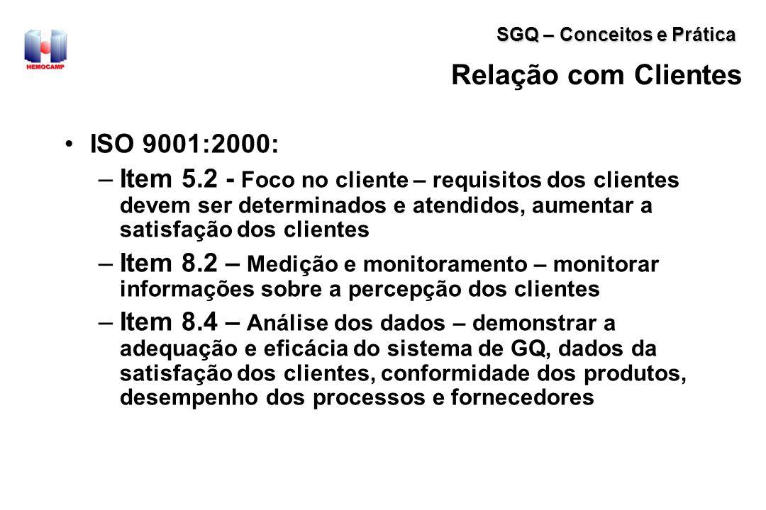 Relação com Clientes ISO 9001:2000: