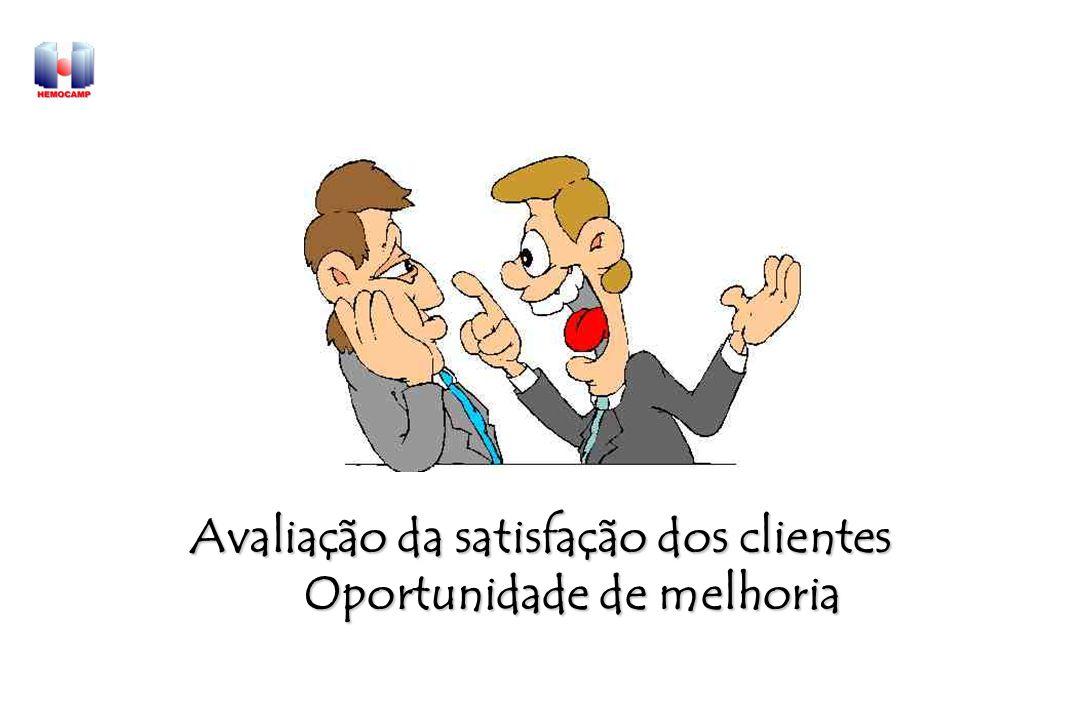 Avaliação da satisfação dos clientes Oportunidade de melhoria