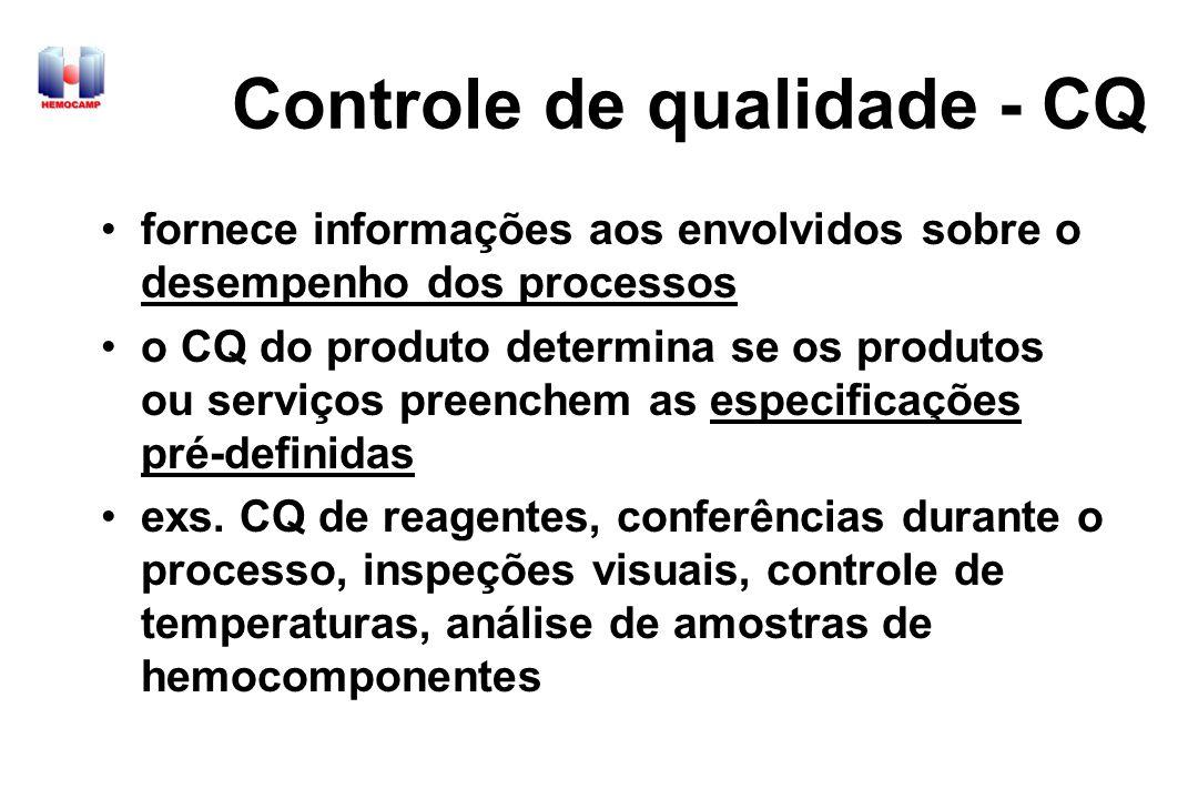 Controle de qualidade - CQ