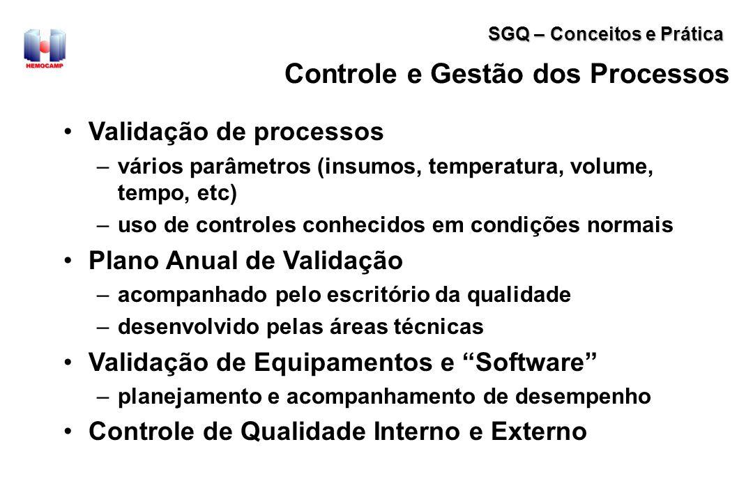Controle e Gestão dos Processos