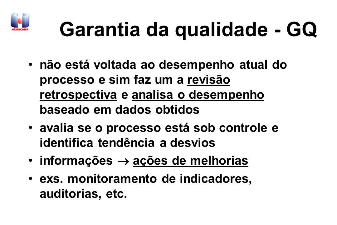 Garantia da qualidade - GQ