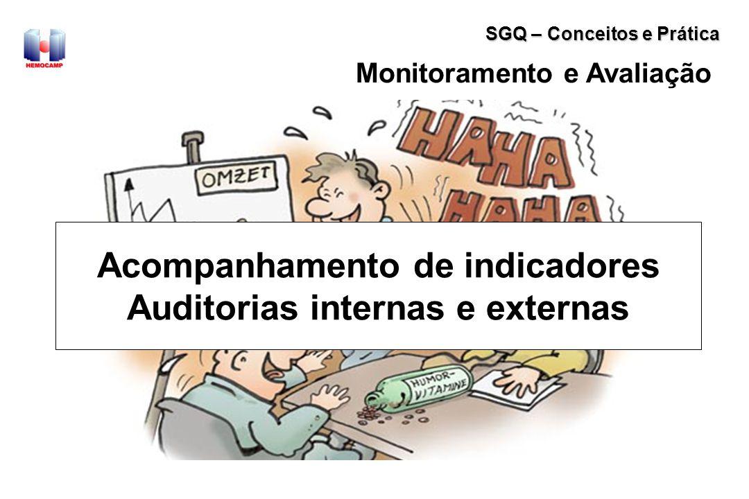Acompanhamento de indicadores Auditorias internas e externas