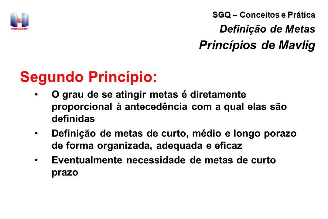 Segundo Princípio: Princípios de Mavlig Definição de Metas