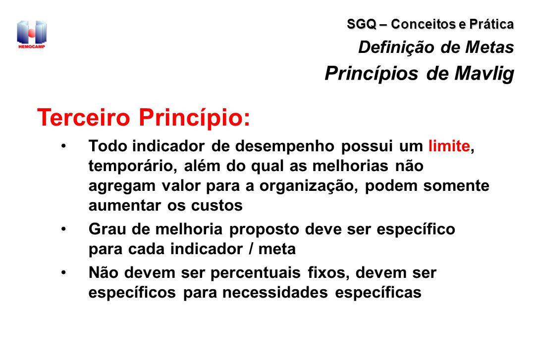 Terceiro Princípio: Princípios de Mavlig Definição de Metas