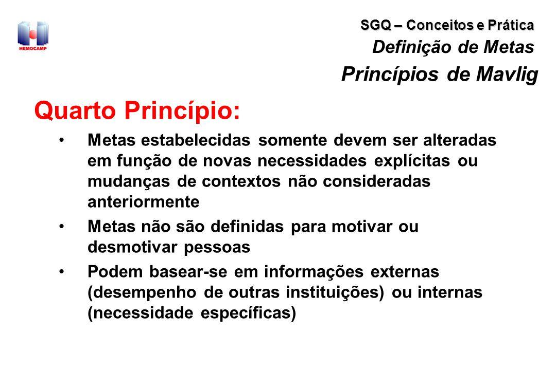 Quarto Princípio: Princípios de Mavlig Definição de Metas