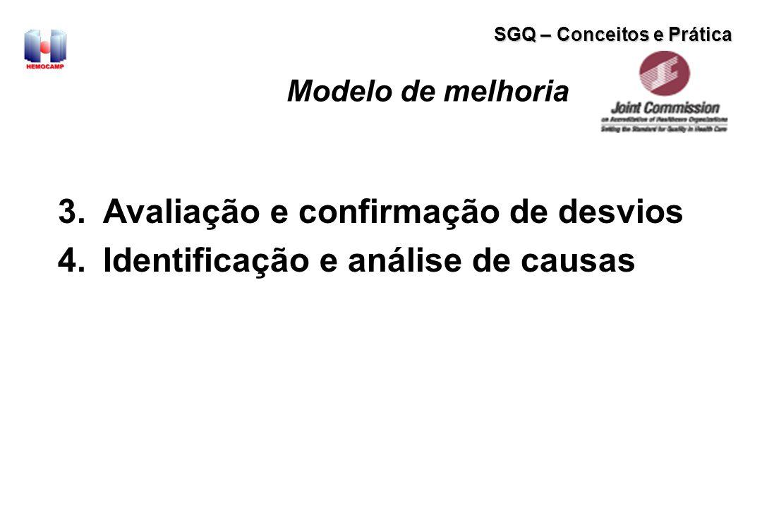 Avaliação e confirmação de desvios Identificação e análise de causas
