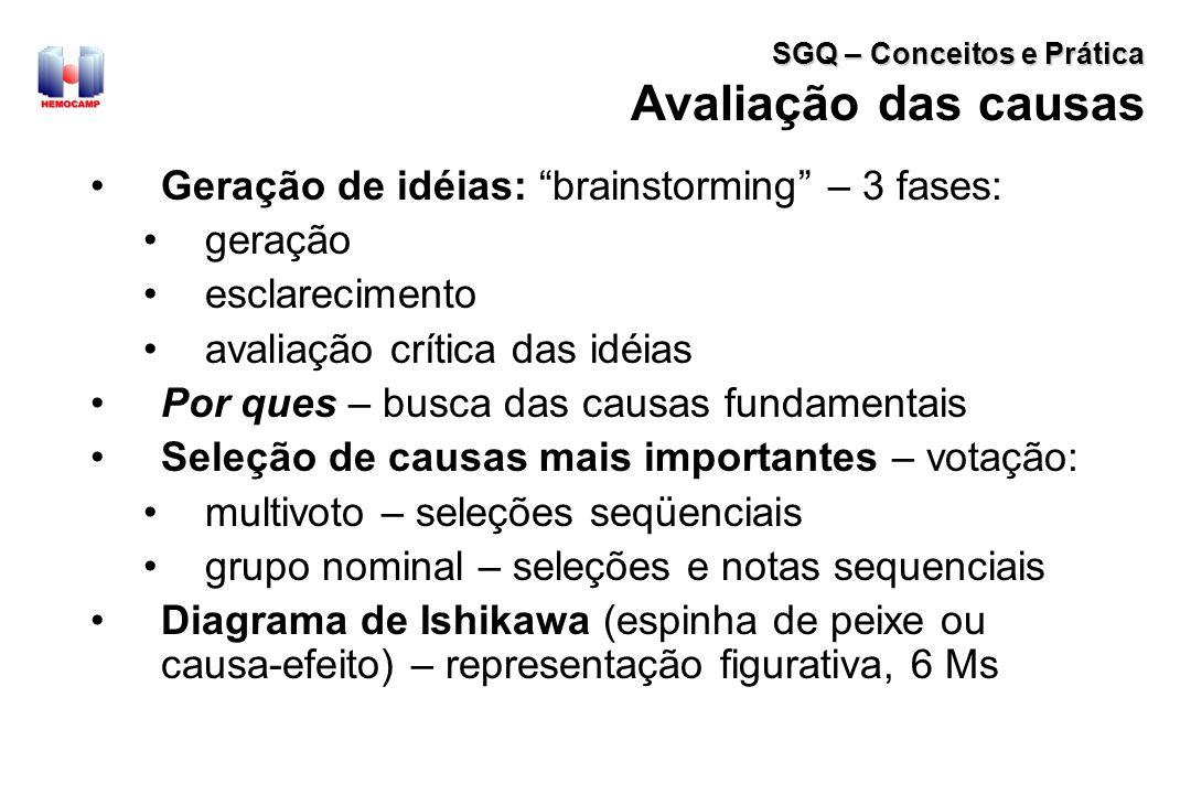 Avaliação das causas Geração de idéias: brainstorming – 3 fases: