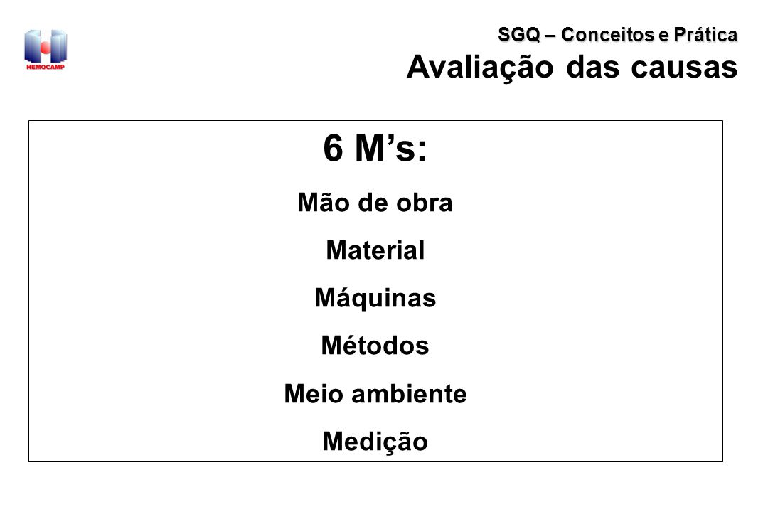 6 M's: Avaliação das causas Mão de obra Material Máquinas Métodos