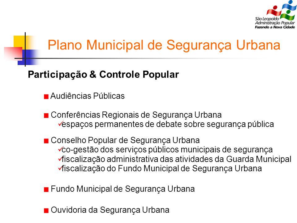 Plano Municipal de Segurança Urbana