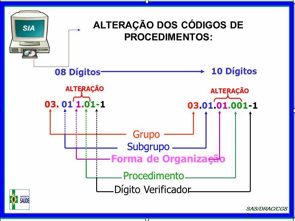ALTERAÇÃO DOS CÓDIGOS DE PROCEDIMENTOS: