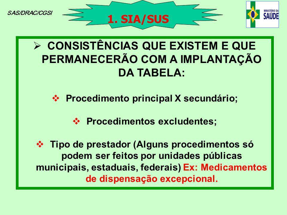 Procedimento principal X secundário; Procedimentos excludentes;