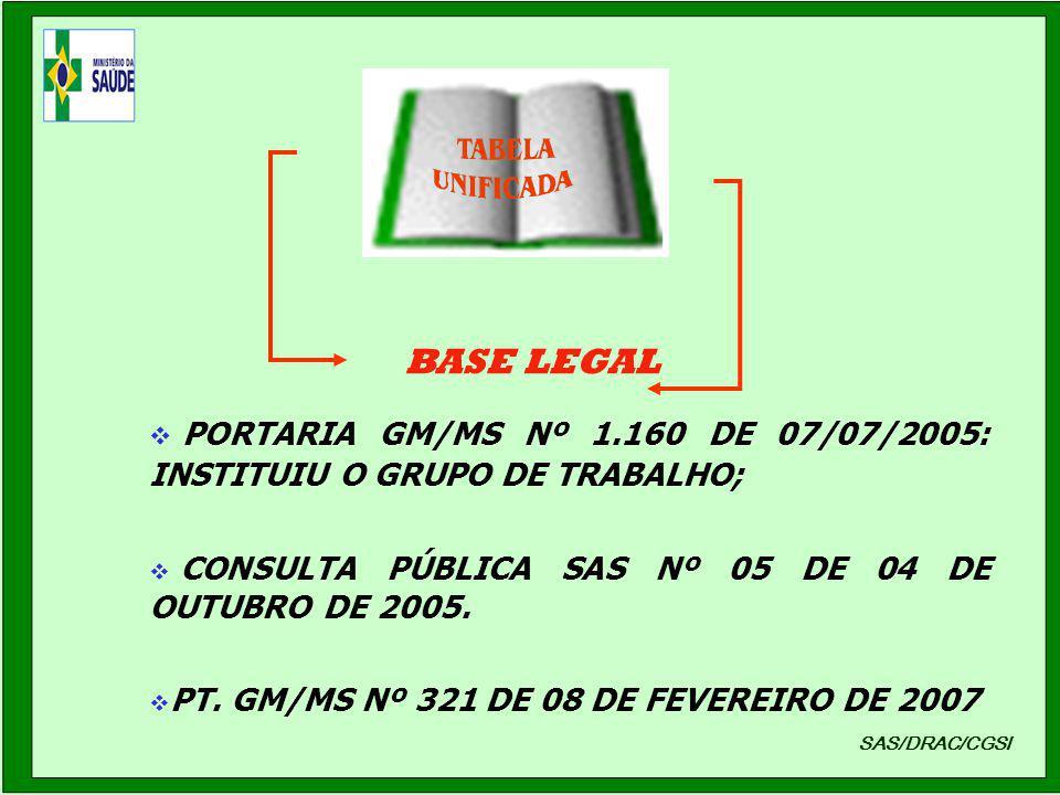 PORTARIA GM/MS Nº 1.160 DE 07/07/2005: INSTITUIU O GRUPO DE TRABALHO;