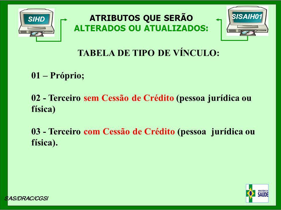 TABELA DE TIPO DE VÍNCULO: