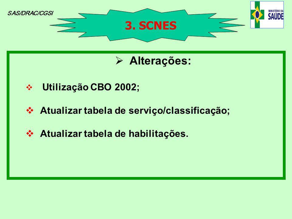 3. SCNES Alterações: Atualizar tabela de serviço/classificação;