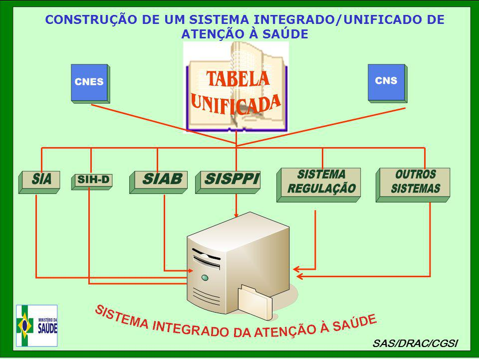 CONSTRUÇÃO DE UM SISTEMA INTEGRADO/UNIFICADO DE ATENÇÃO À SAÚDE