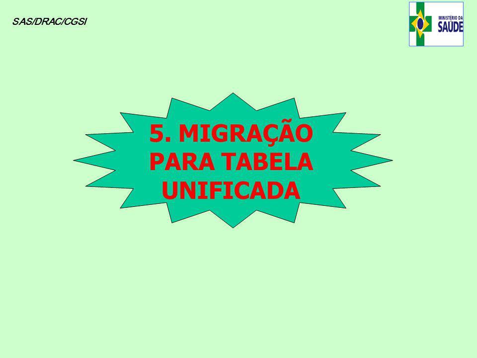5. MIGRAÇÃO PARA TABELA UNIFICADA