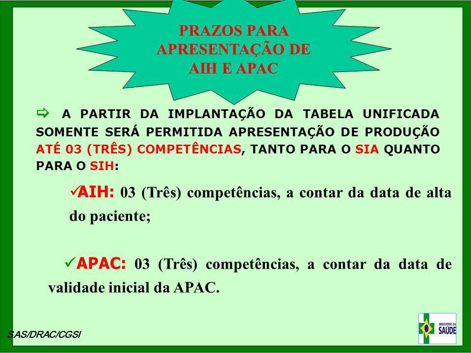 PRAZOS PARA APRESENTAÇÃO DE AIH E APAC