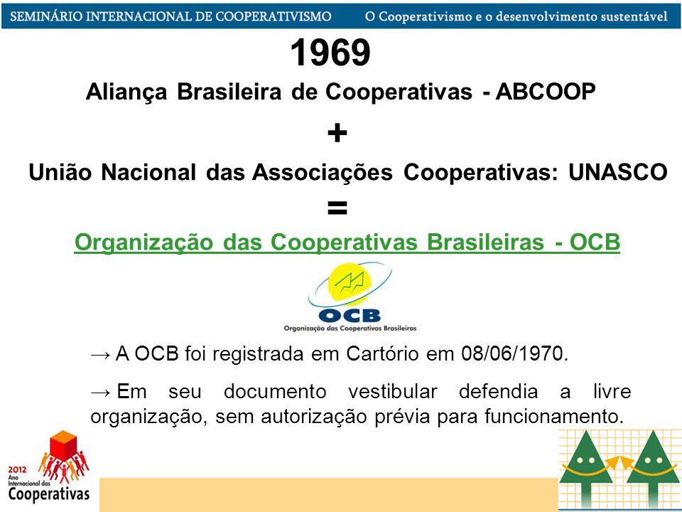 1969 + = Aliança Brasileira de Cooperativas - ABCOOP