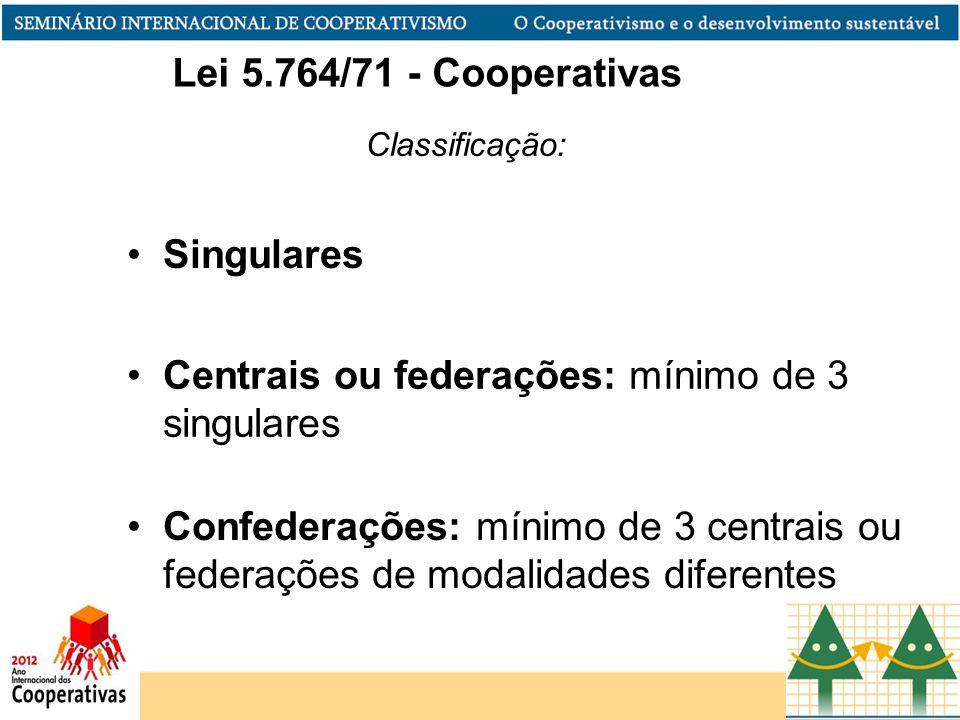 Centrais ou federações: mínimo de 3 singulares