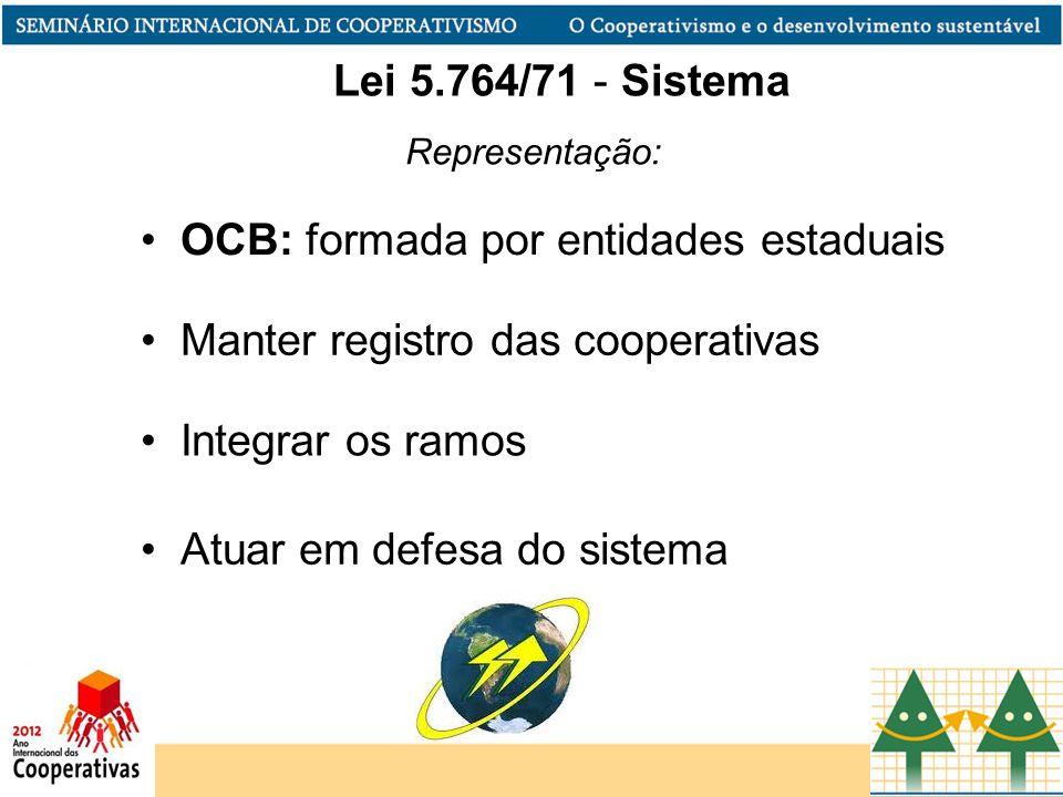 OCB: formada por entidades estaduais