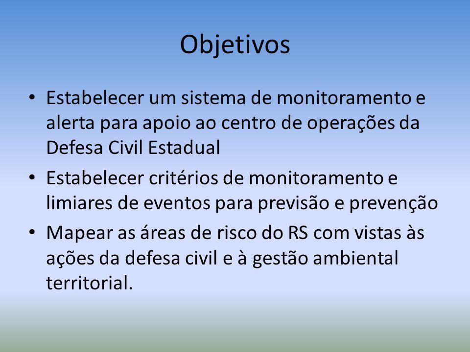 Objetivos Estabelecer um sistema de monitoramento e alerta para apoio ao centro de operações da Defesa Civil Estadual.