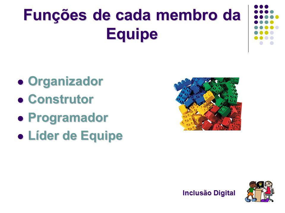 Funções de cada membro da Equipe