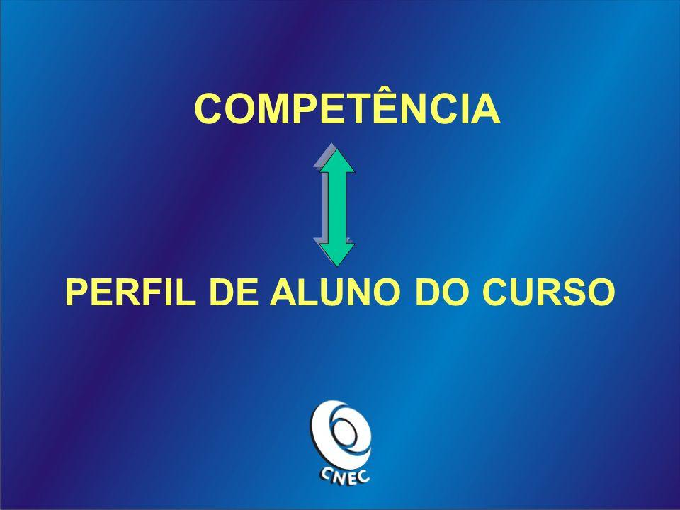 PERFIL DE ALUNO DO CURSO