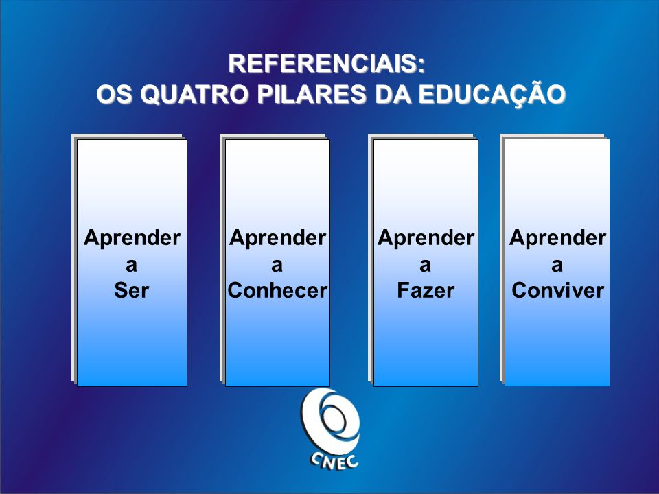 REFERENCIAIS: OS QUATRO PILARES DA EDUCAÇÃO