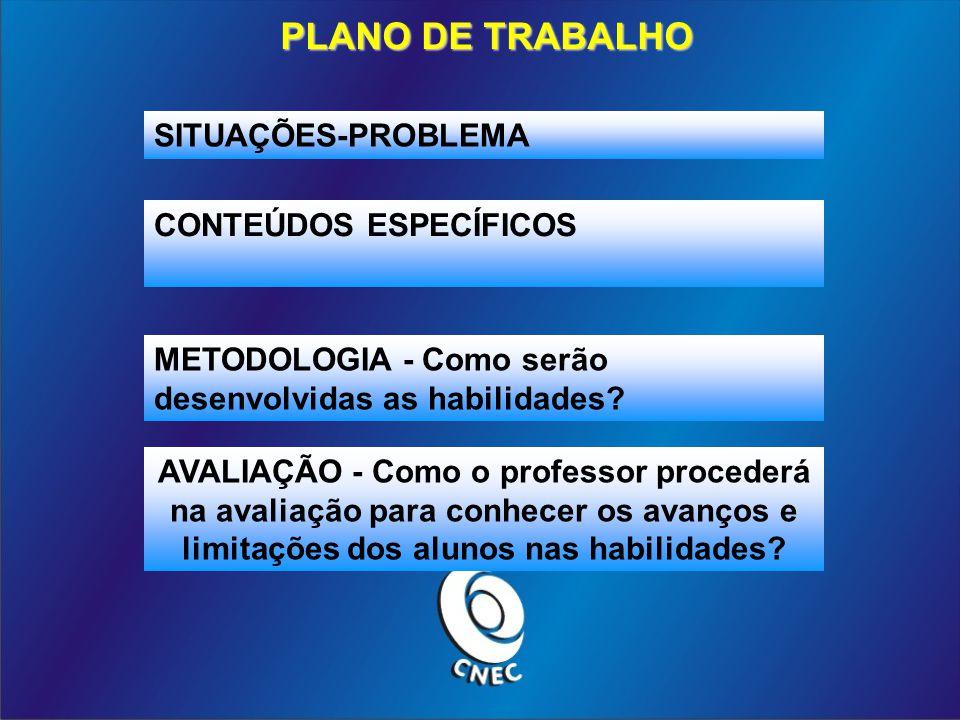 PLANO DE TRABALHO SITUAÇÕES-PROBLEMA CONTEÚDOS ESPECÍFICOS