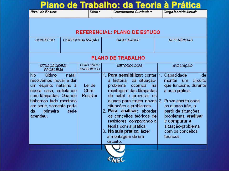 Plano de Trabalho: da Teoria à Prática
