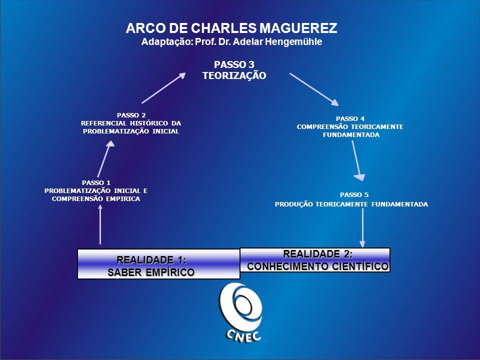 ARCO DE CHARLES MAGUEREZ