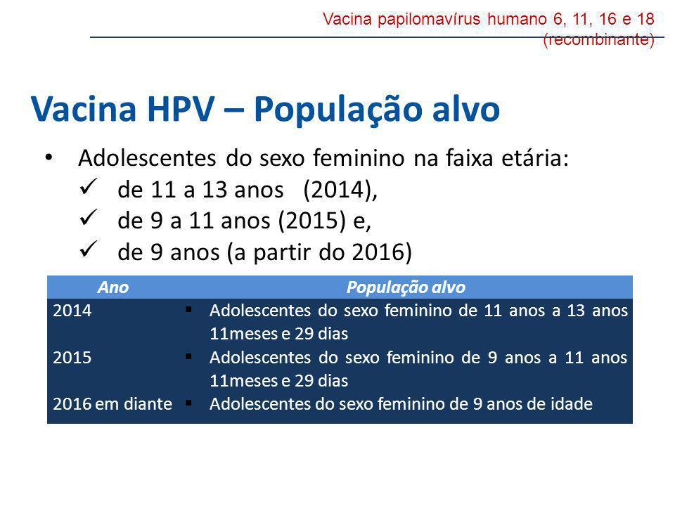 Vacina HPV – População alvo