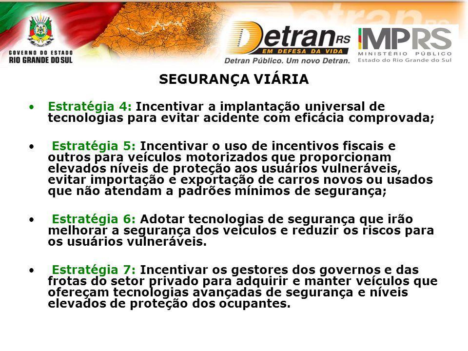 SEGURANÇA VIÁRIA Estratégia 4: Incentivar a implantação universal de tecnologias para evitar acidente com eficácia comprovada;