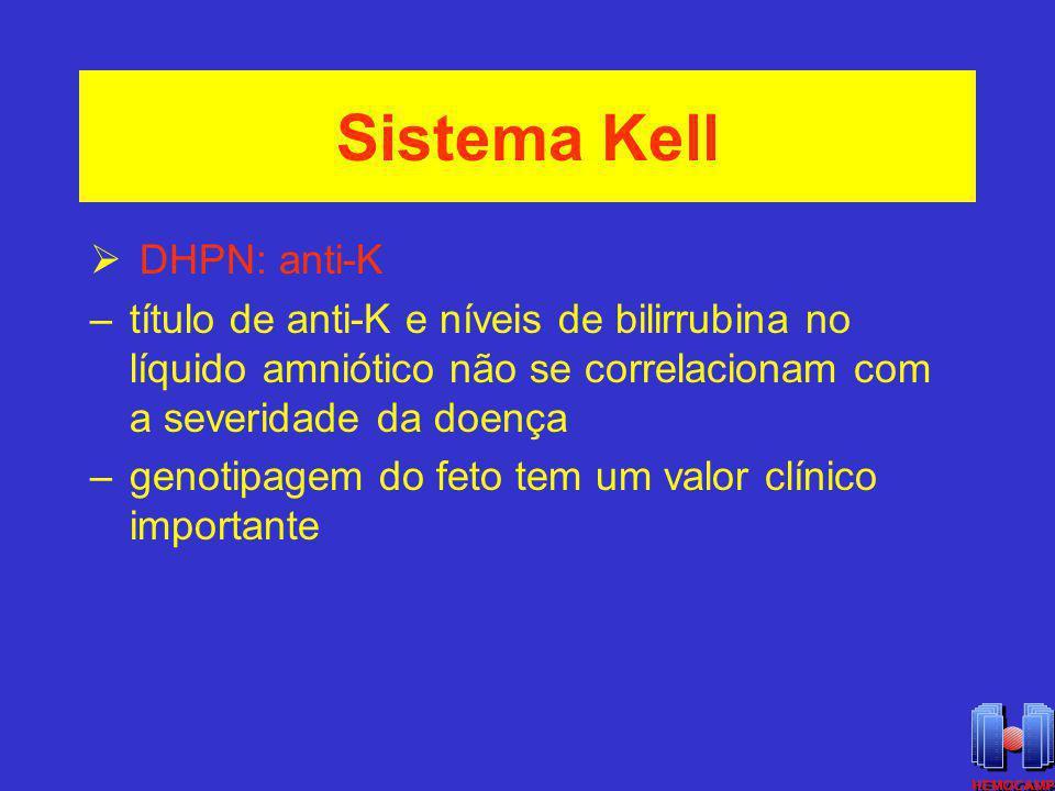 Sistema Kell DHPN: anti-K