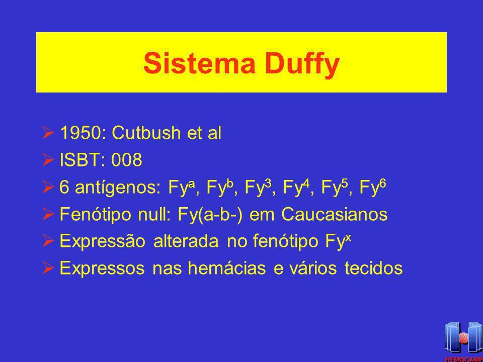Sistema Duffy 1950: Cutbush et al ISBT: 008