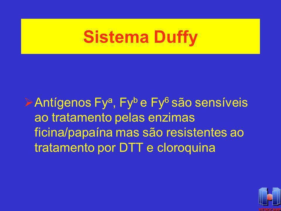 Sistema Duffy
