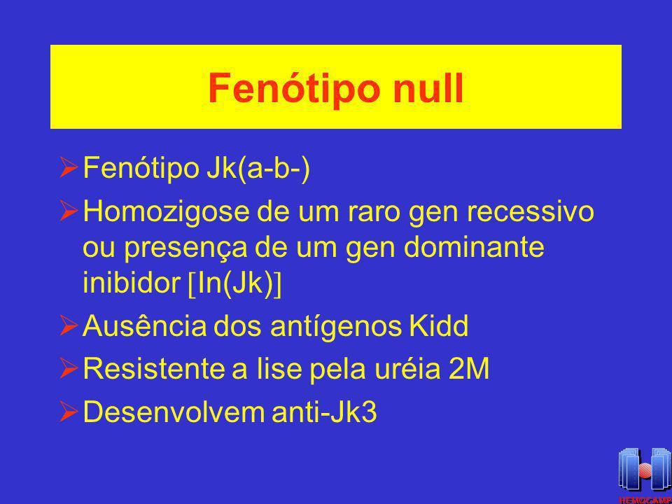 Fenótipo null Fenótipo Jk(a-b-)