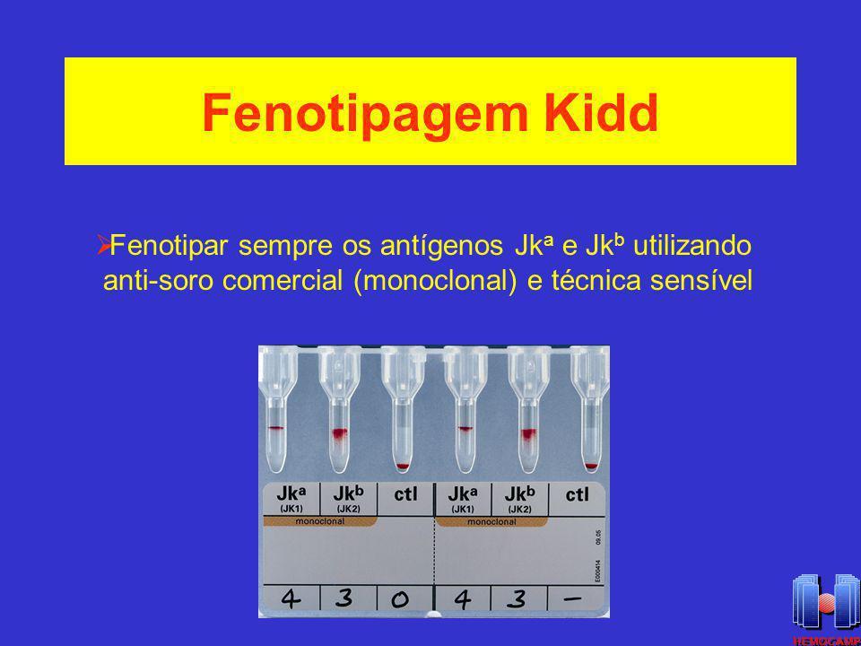 Fenotipagem Kidd Fenotipar sempre os antígenos Jka e Jkb utilizando