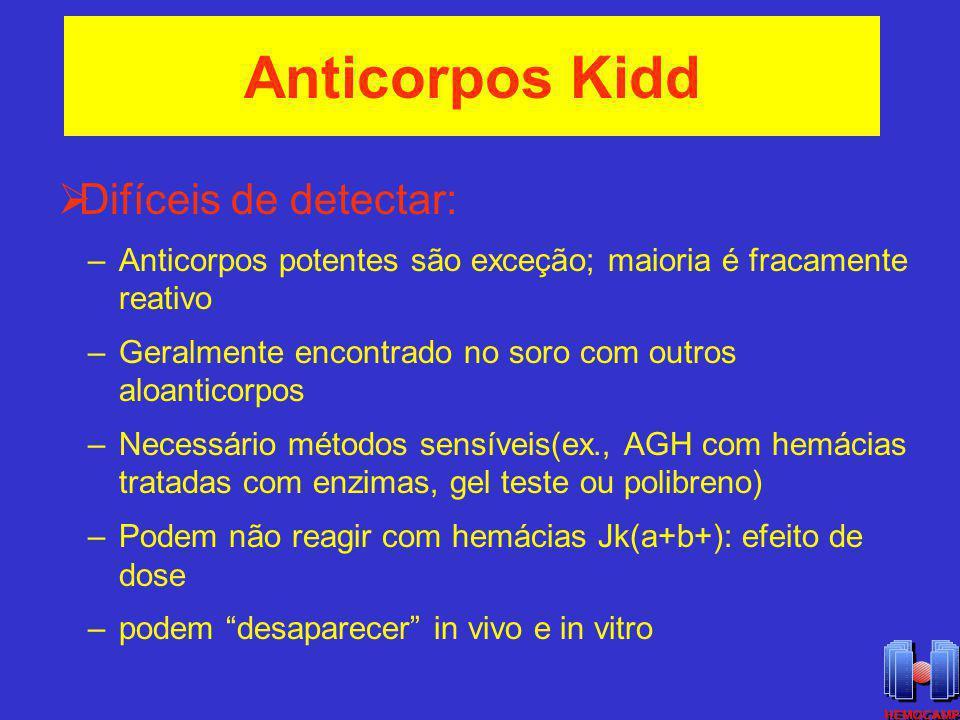 Anticorpos Kidd Difíceis de detectar: