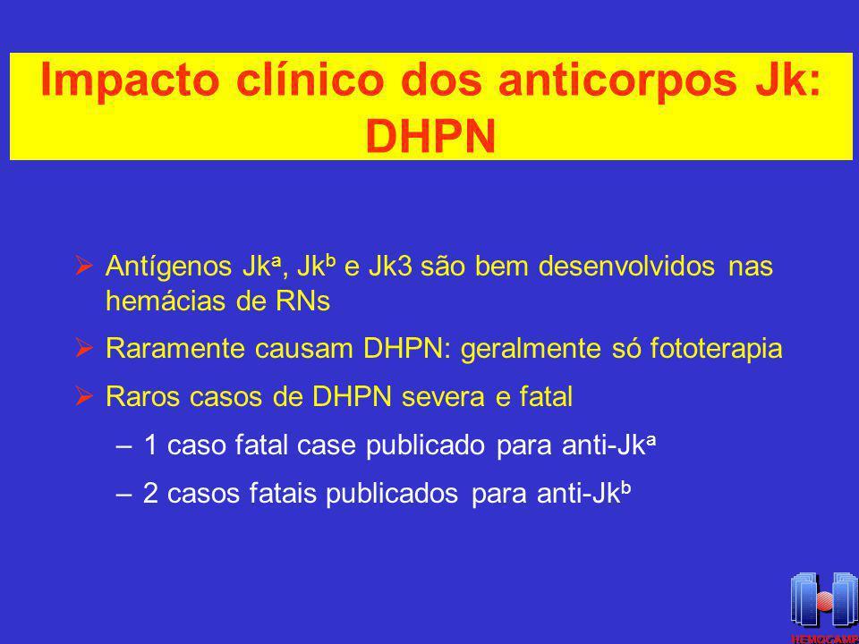 Impacto clínico dos anticorpos Jk: DHPN