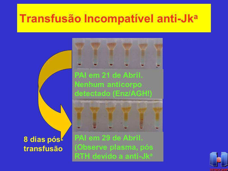 Transfusão Incompatível anti-Jka