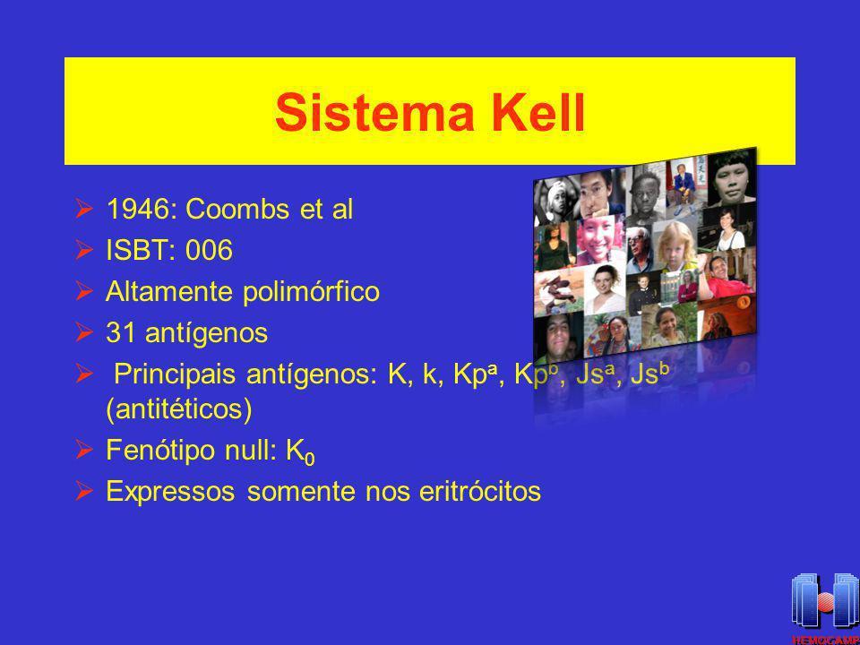 Sistema Kell 1946: Coombs et al ISBT: 006 Altamente polimórfico