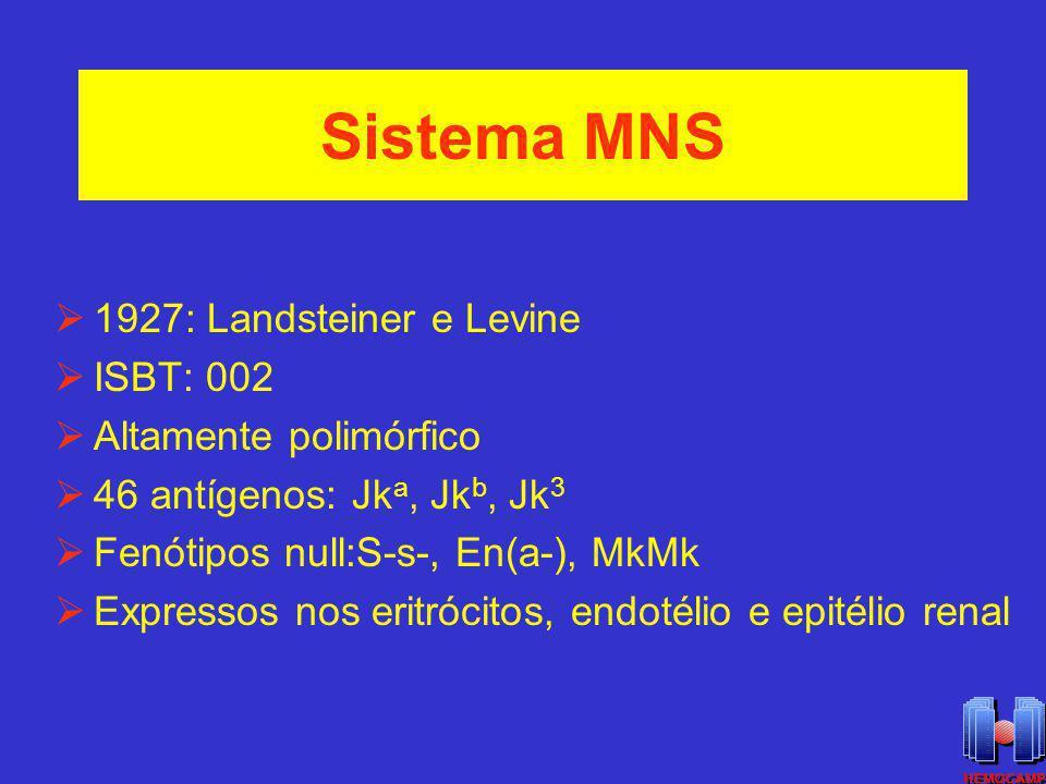 Sistema MNS 1927: Landsteiner e Levine ISBT: 002 Altamente polimórfico