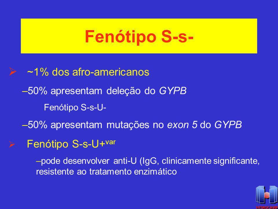 Fenótipo S-s- ~1% dos afro-americanos 50% apresentam deleção do GYPB