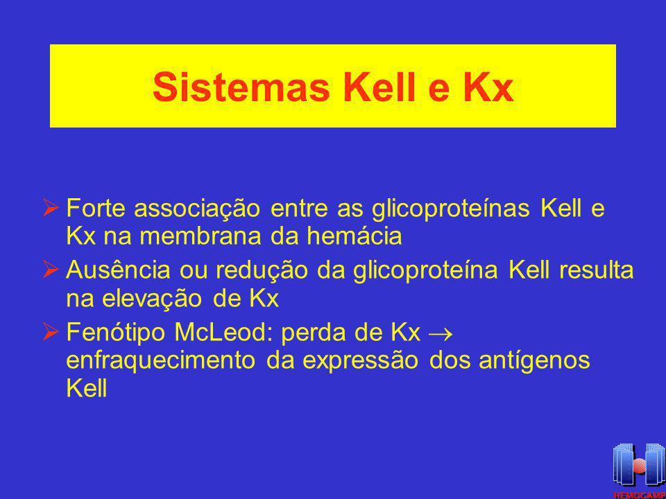 Sistemas Kell e Kx Forte associação entre as glicoproteínas Kell e Kx na membrana da hemácia.