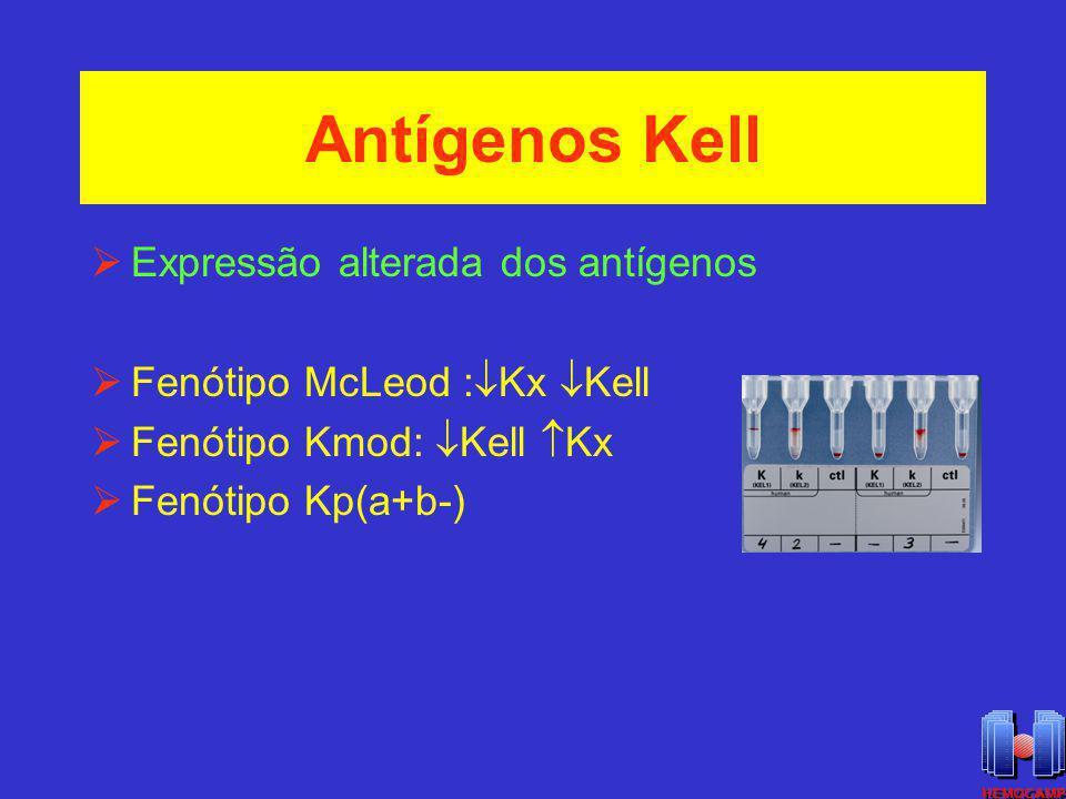 Antígenos Kell Expressão alterada dos antígenos