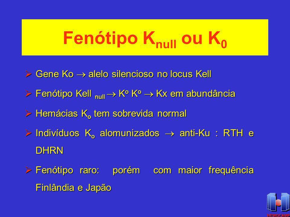 Fenótipo Knull ou K0 Gene Ko  alelo silencioso no locus Kell