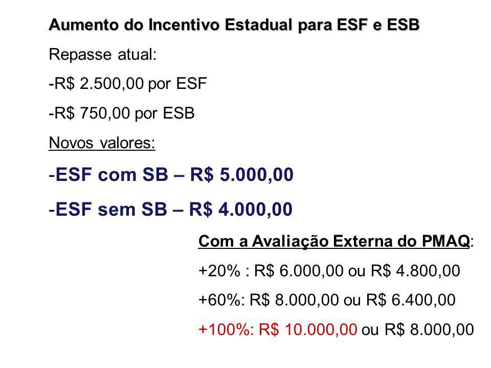 ESF com SB – R$ 5.000,00 ESF sem SB – R$ 4.000,00